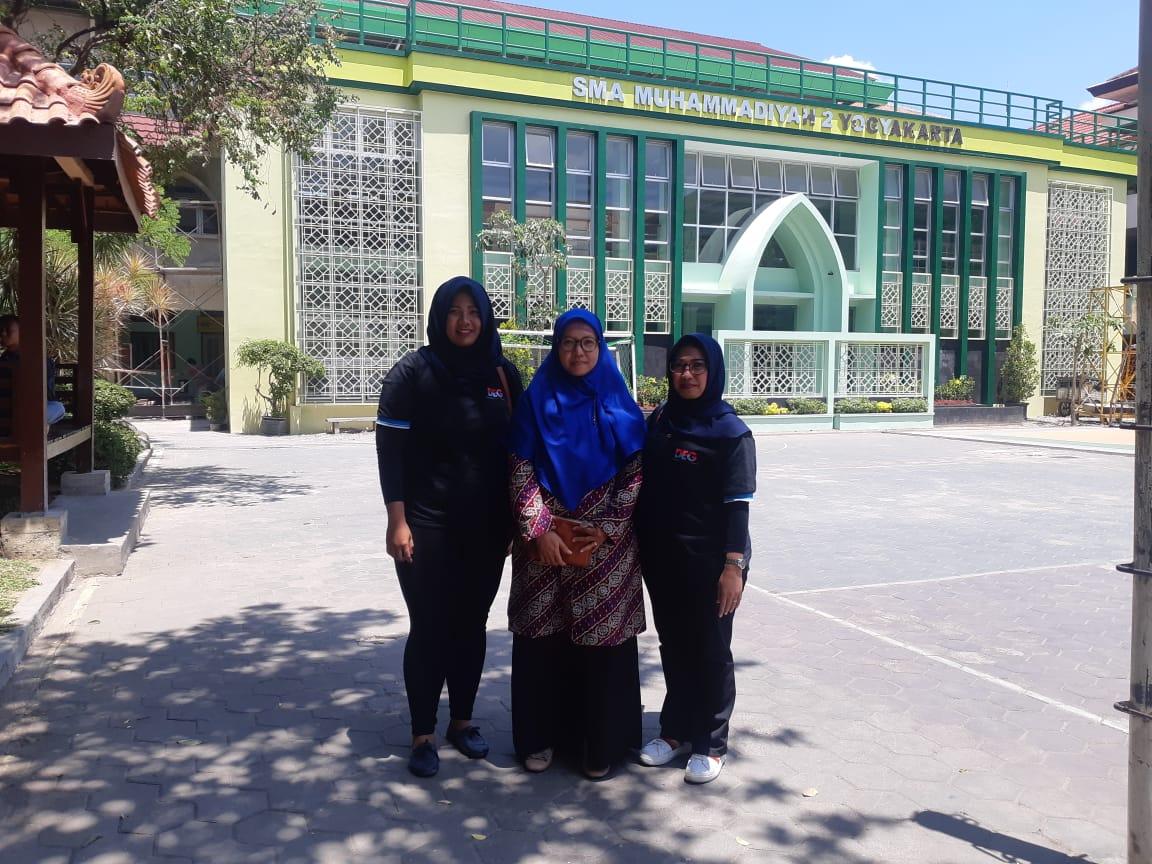 SMA Muhamadiyah 2 Yogyakarta